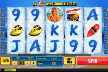 Baywatch Slot Review